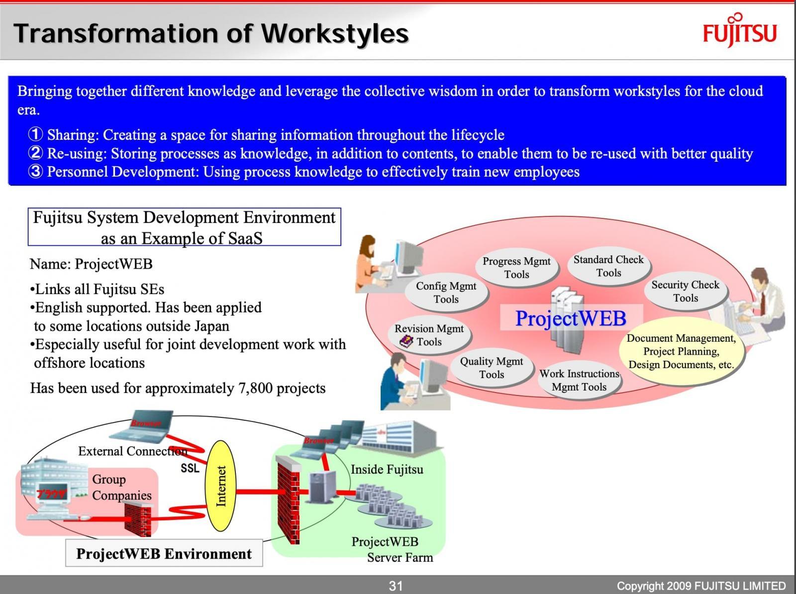 Japanese tech giant Fujitsu shut down its ProjectWEB platform due to cyberattack